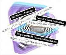Комплексные числа и другой мир: аналогия